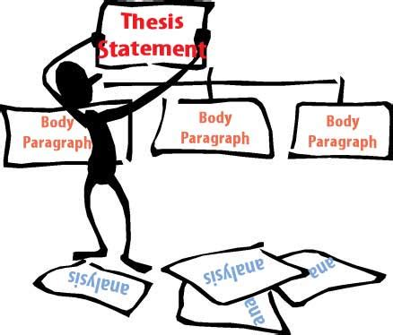 The Materials and Methods Section For Dissertations and Thesis